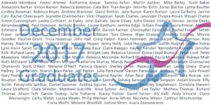 December 2017 graduates